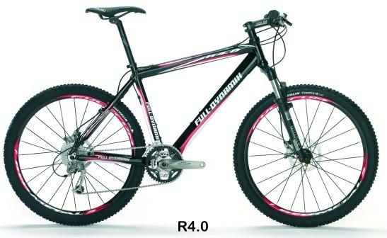 Full Dynamix R4.0